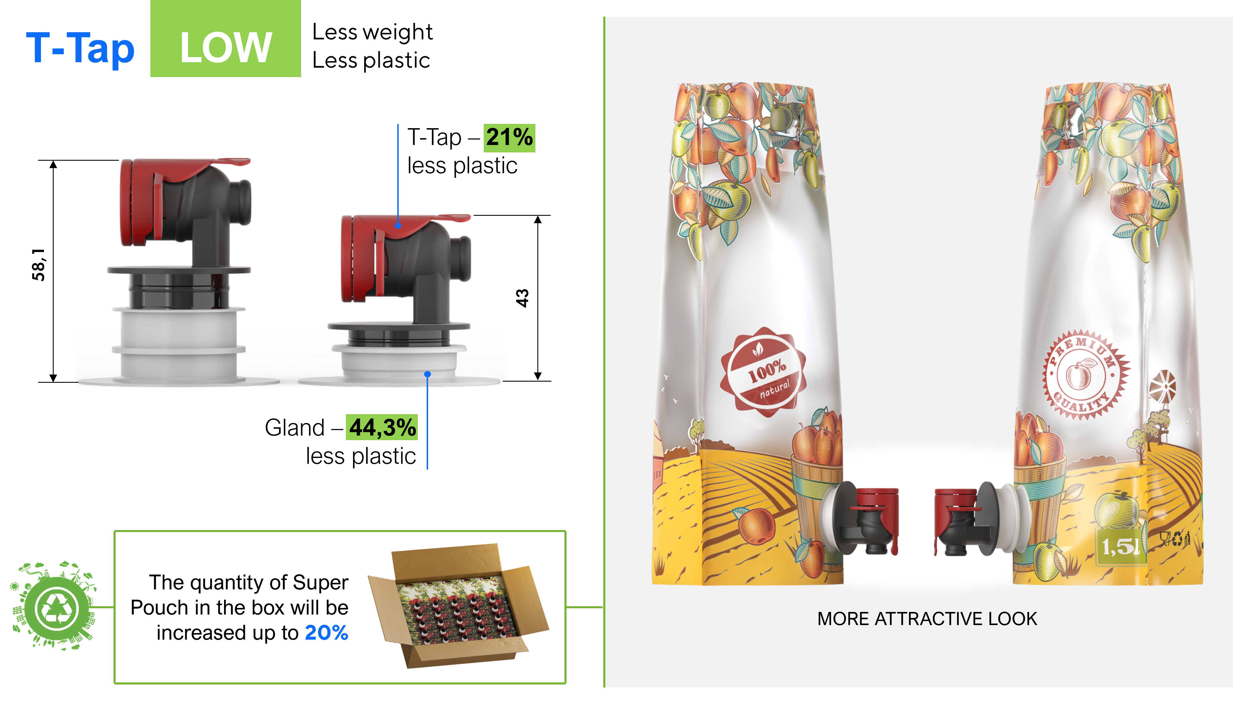 Super Pouch: preconditions for the transition to flexible packaging. Image 3