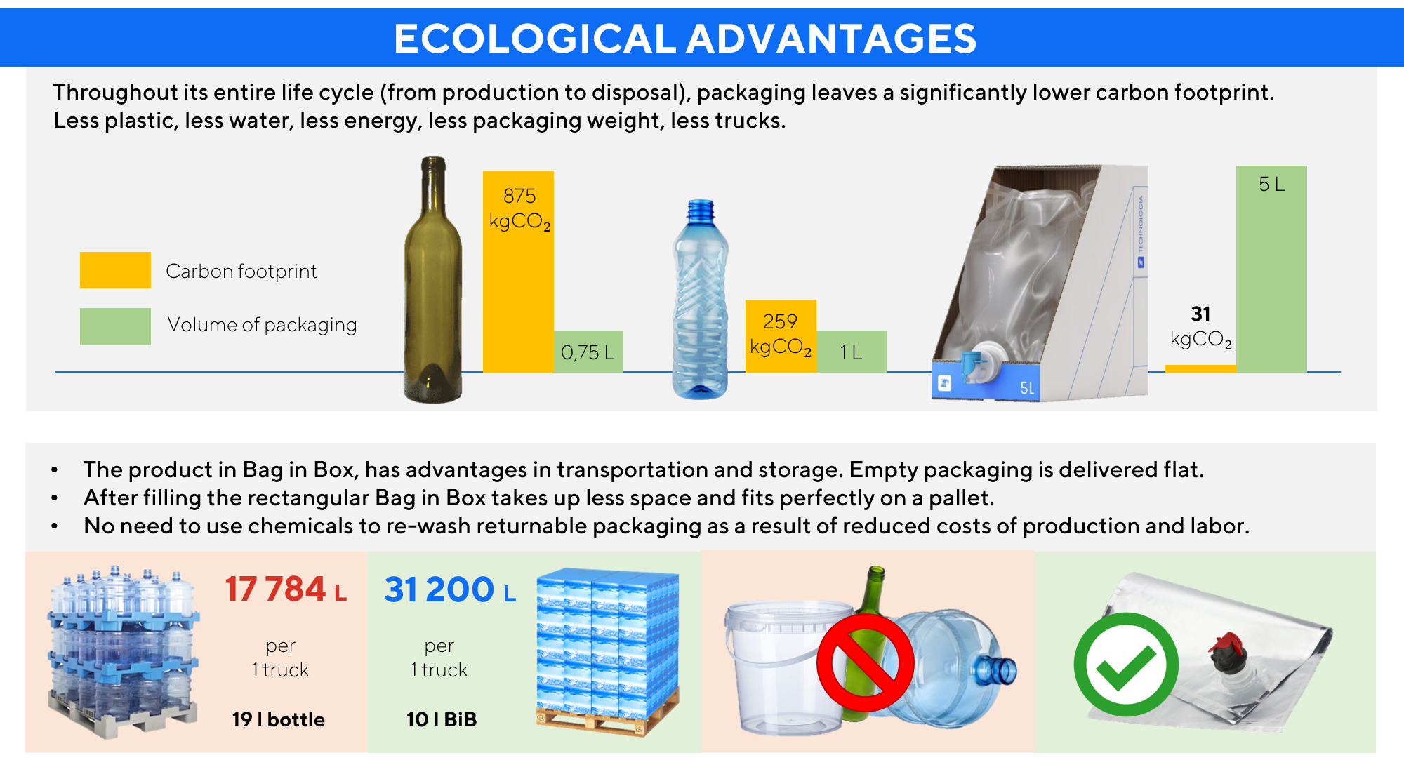 Sustainability of Bag-in-box: advantages of the flexible packaging. Image 2
