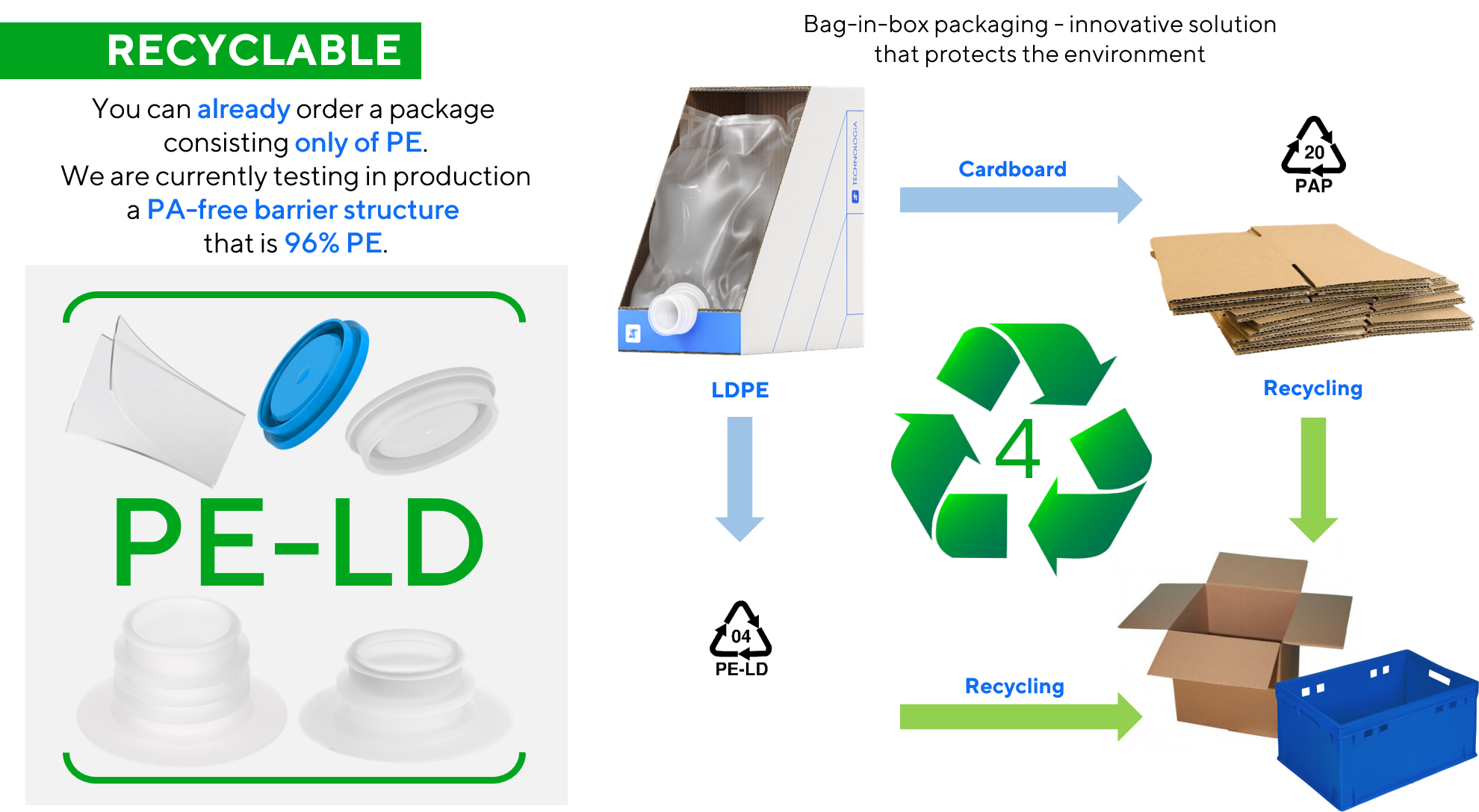 Sustainability of Bag-in-box: advantages of the flexible packaging. Image 3
